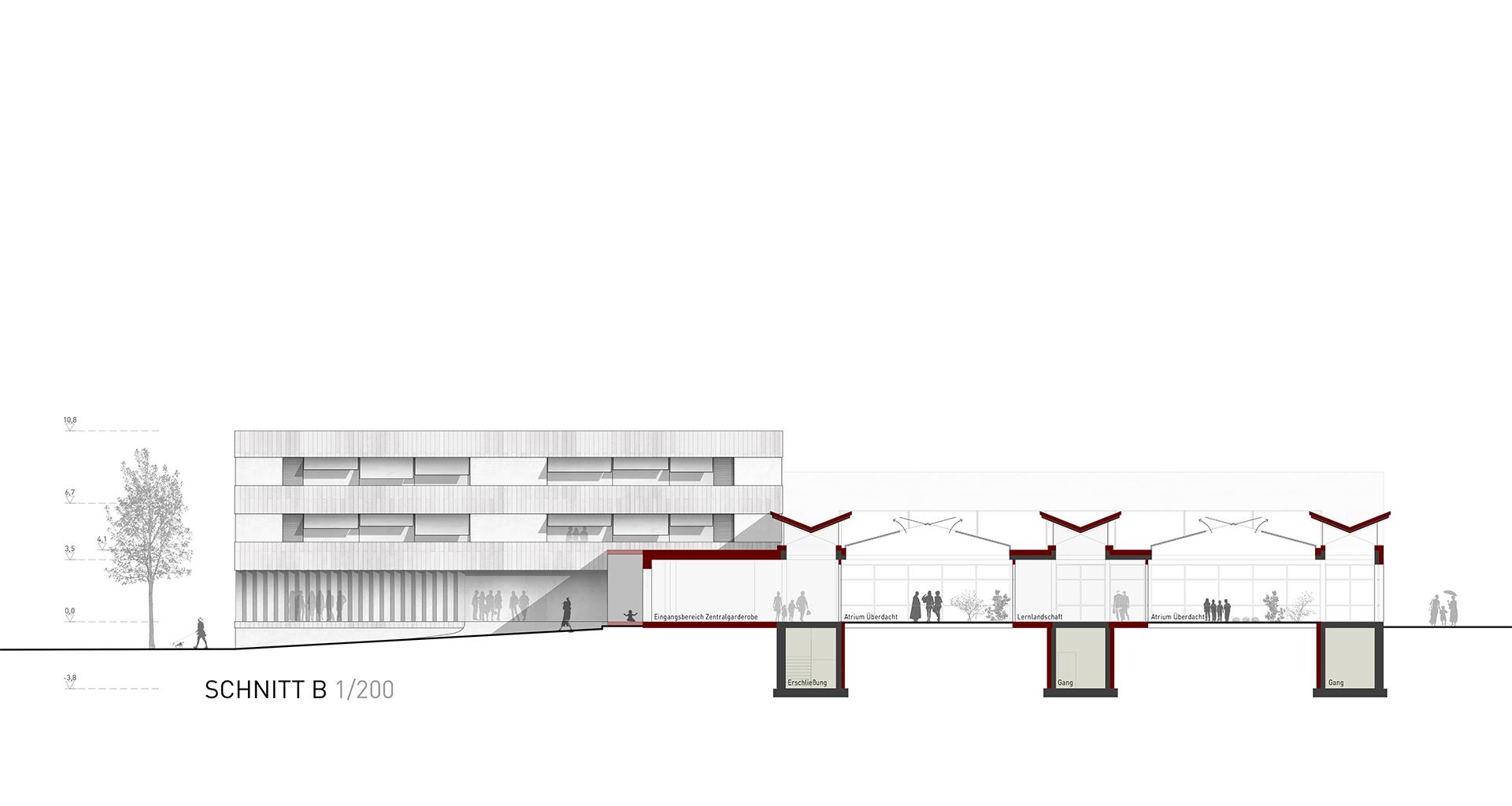 Schnitt 1 Parc Architekten